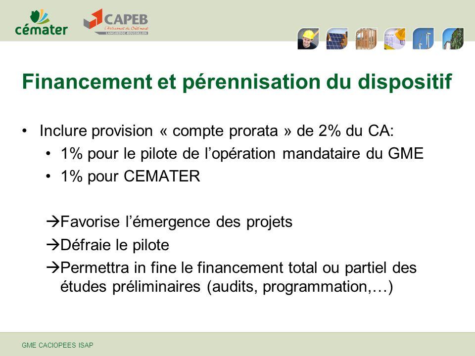 GME CACIOPEES ISAP Financement et pérennisation du dispositif Inclure provision « compte prorata » de 2% du CA: 1% pour le pilote de lopération mandat