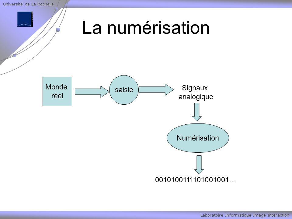 Université de La Rochelle Laboratoire Informatique Image Interaction La numérisation Monde réel saisie Signaux analogique Numérisation 001010011110100