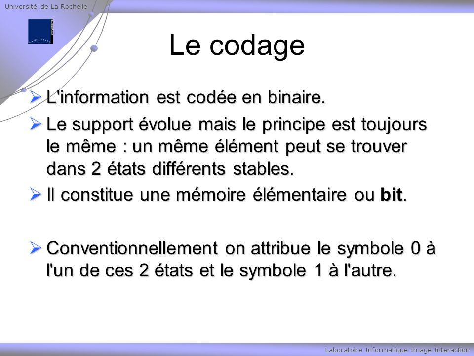 Université de La Rochelle Laboratoire Informatique Image Interaction Le codage L'information est codée en binaire. L'information est codée en binaire.