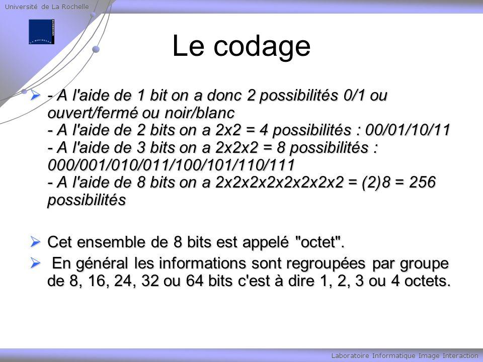 Université de La Rochelle Laboratoire Informatique Image Interaction Le codage - A l'aide de 1 bit on a donc 2 possibilités 0/1 ou ouvert/fermé ou noi