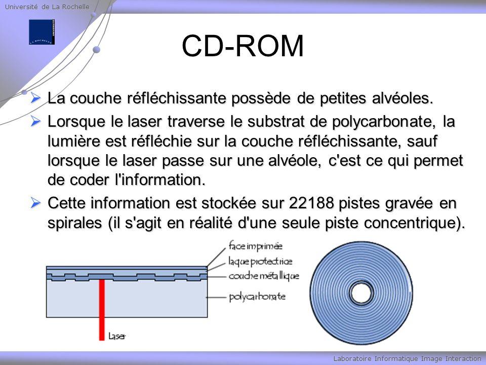 Université de La Rochelle Laboratoire Informatique Image Interaction CD-ROM La couche réfléchissante possède de petites alvéoles. La couche réfléchiss