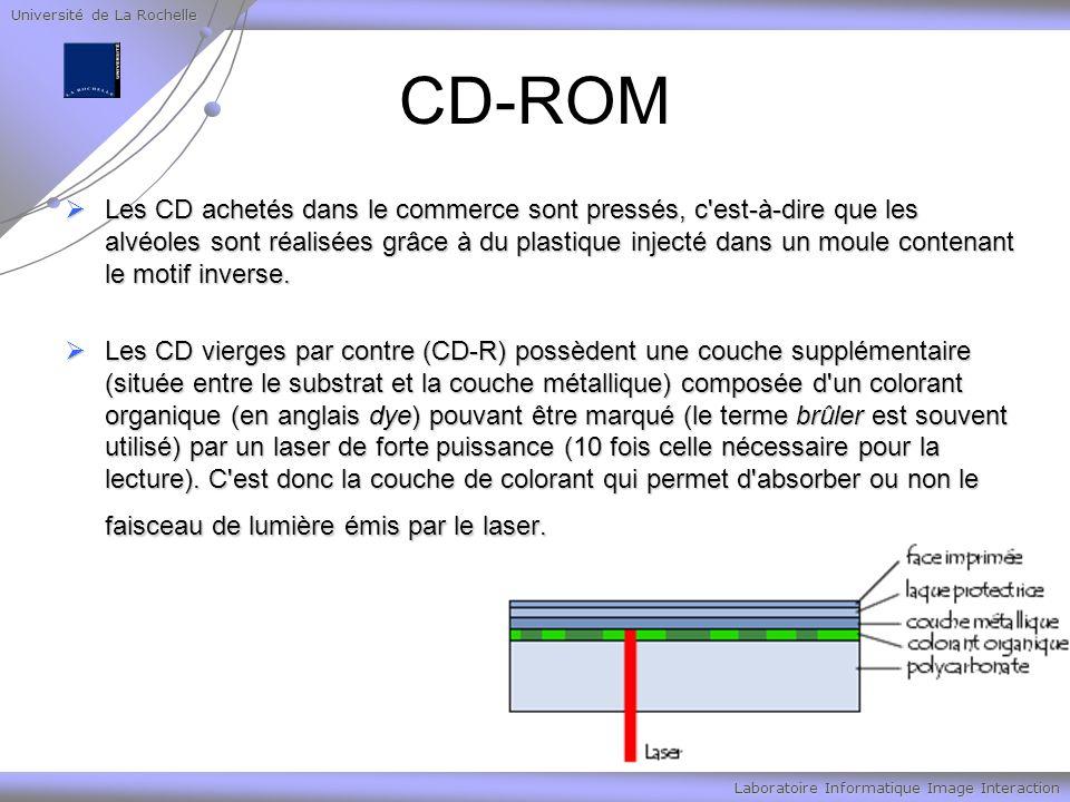 Université de La Rochelle Laboratoire Informatique Image Interaction CD-ROM Les CD achetés dans le commerce sont pressés, c'est-à-dire que les alvéole