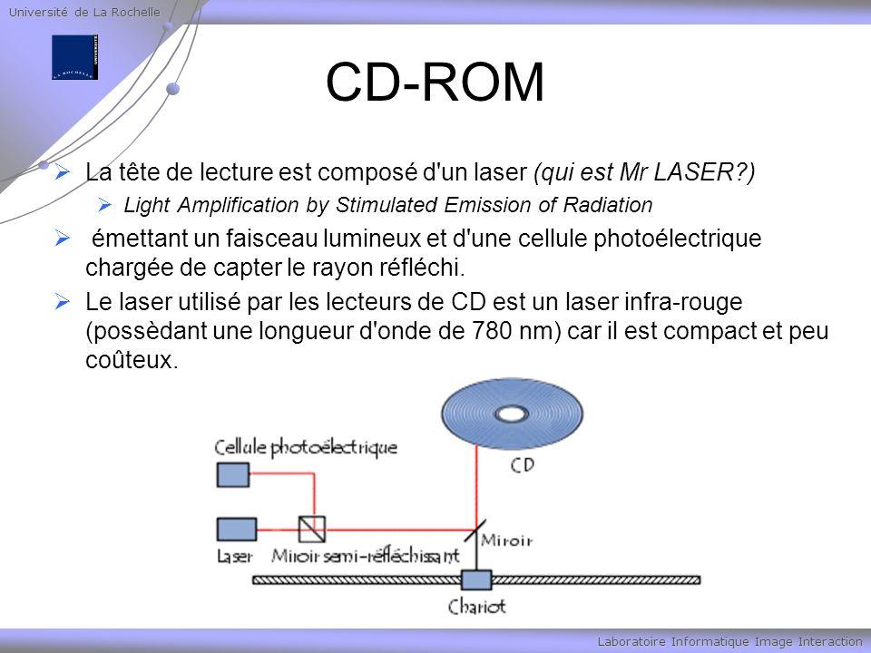 Université de La Rochelle Laboratoire Informatique Image Interaction CD-ROM La tête de lecture est composé d'un laser (qui est Mr LASER?) Light Amplif