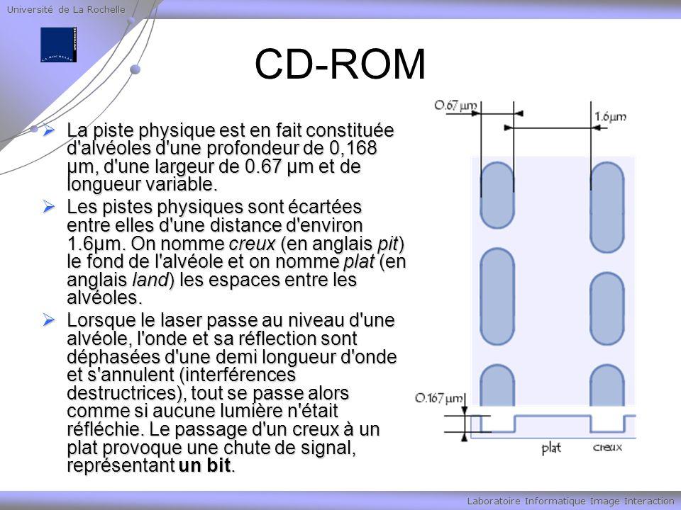 Université de La Rochelle Laboratoire Informatique Image Interaction CD-ROM La piste physique est en fait constituée d'alvéoles d'une profondeur de 0,