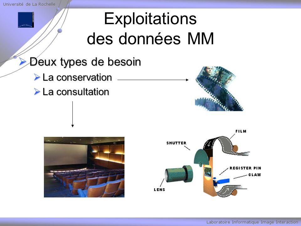 Université de La Rochelle Laboratoire Informatique Image Interaction Exploitations des données MM Deux types de besoin Deux types de besoin La conserv