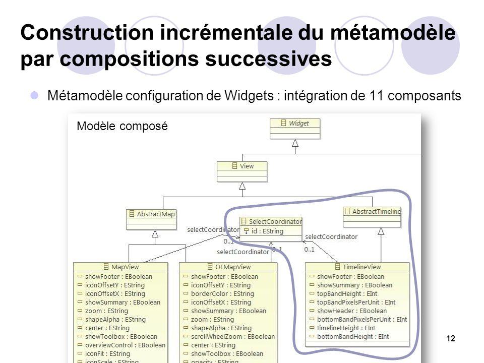 Construction incrémentale du métamodèle par compositions successives Métamodèle configuration de Widgets : intégration de 11 composants 12 Modèle comp