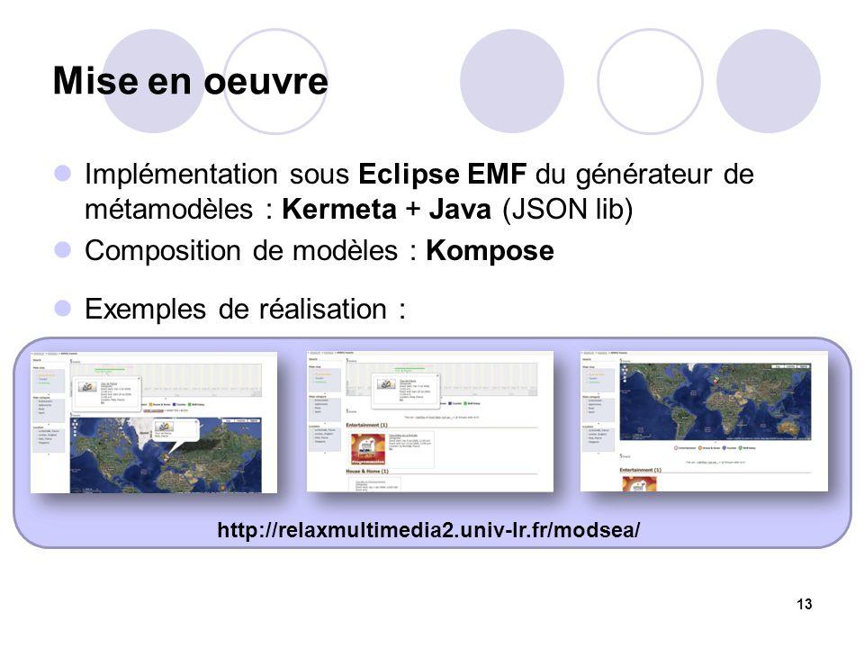 Mise en oeuvre Implémentation sous Eclipse EMF du générateur de métamodèles : Kermeta + Java (JSON lib) Composition de modèles : Kompose Exemples de r