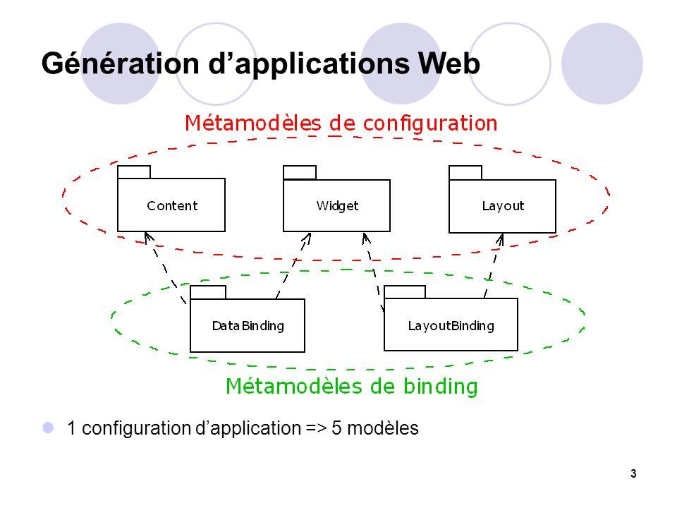 Génération dapplications Web 1 configuration dapplication => 5 modèles 3