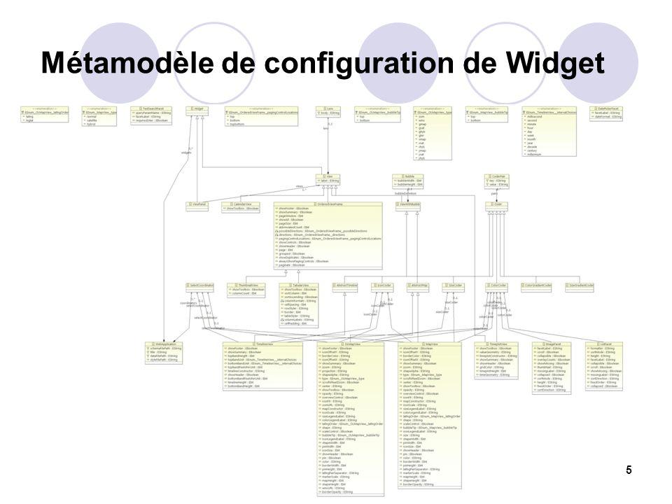 Métamodèle de configuration de Widget 5