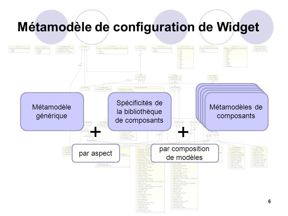 6 Métamodèle générique Spécificités de la bibliothèque de composants + + Métamodèles de composants par aspect par composition de modèles