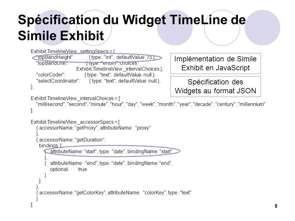 Spécification du Widget TimeLine de Simile Exhibit 9 Exhibit.TimelineView._settingSpecs = {