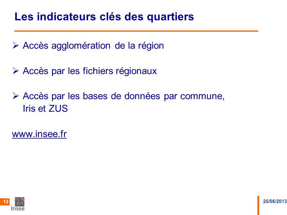 25/06/2013 13 Les indicateurs clés des quartiers Accès agglomération de la région Accès par les fichiers régionaux Accès par les bases de données par