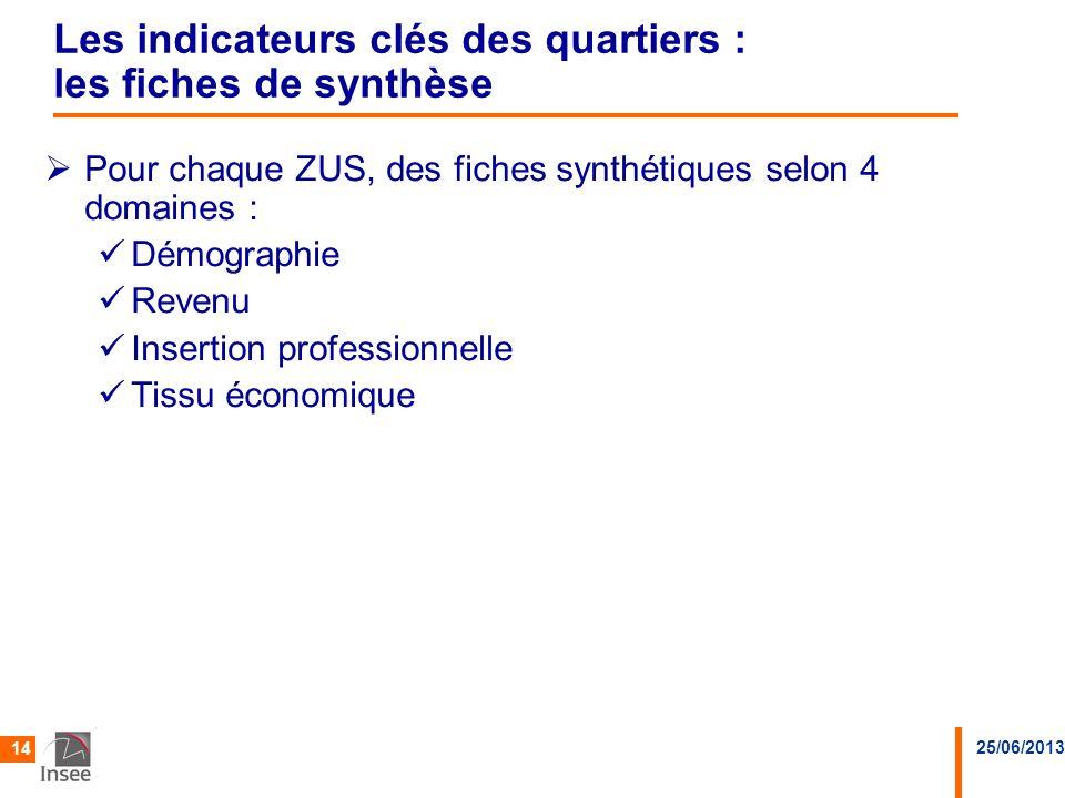 25/06/2013 14 Les indicateurs clés des quartiers : les fiches de synthèse Pour chaque ZUS, des fiches synthétiques selon 4 domaines : Démographie Reve