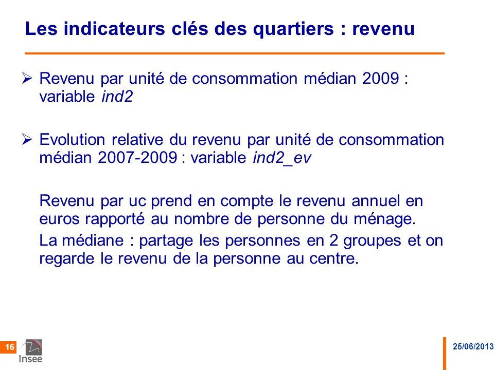 25/06/2013 16 Les indicateurs clés des quartiers : revenu Revenu par unité de consommation médian 2009 : variable ind2 Evolution relative du revenu pa