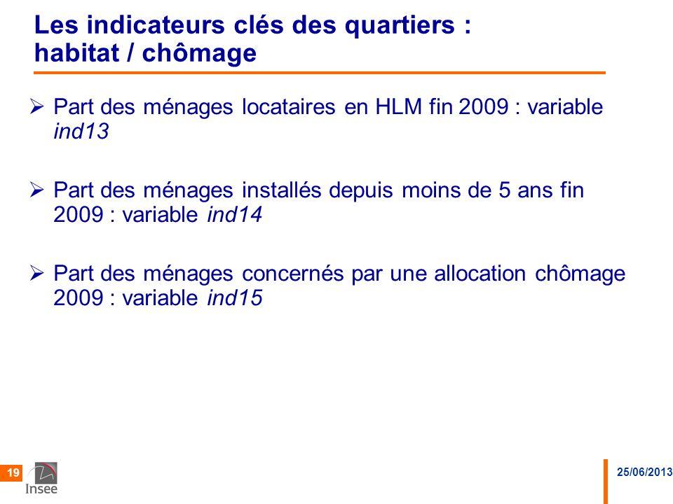 25/06/2013 19 Les indicateurs clés des quartiers : habitat / chômage Part des ménages locataires en HLM fin 2009 : variable ind13 Part des ménages ins