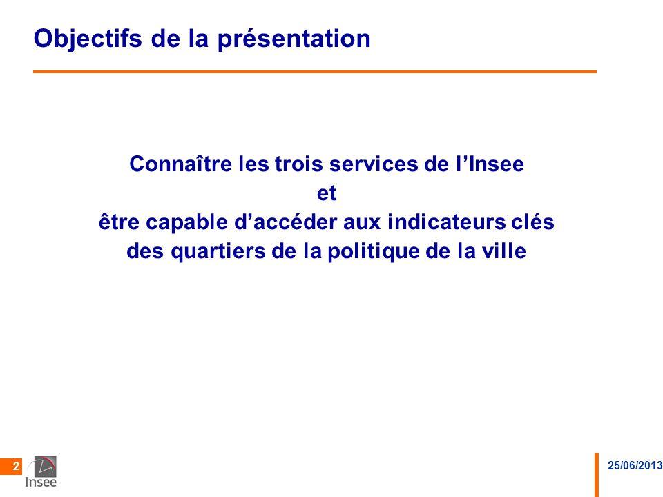 25/06/2013 2 Objectifs de la présentation Connaître les trois services de lInsee et être capable daccéder aux indicateurs clés des quartiers de la pol