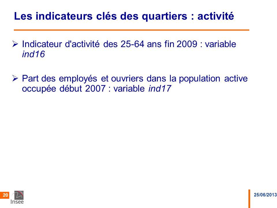 25/06/2013 20 Les indicateurs clés des quartiers : activité Indicateur d'activité des 25-64 ans fin 2009 : variable ind16 Part des employés et ouvrier