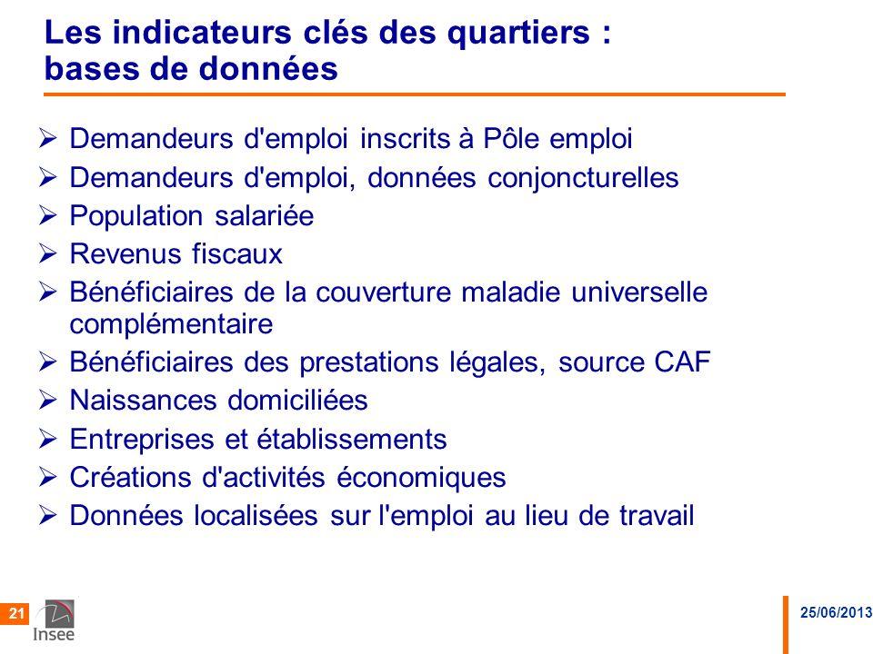 25/06/2013 21 Les indicateurs clés des quartiers : bases de données Demandeurs d'emploi inscrits à Pôle emploi Demandeurs d'emploi, données conjonctur