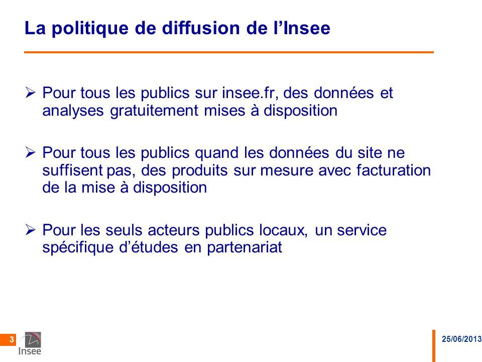 25/06/2013 3 La politique de diffusion de lInsee Pour tous les publics sur insee.fr, des données et analyses gratuitement mises à disposition Pour tou