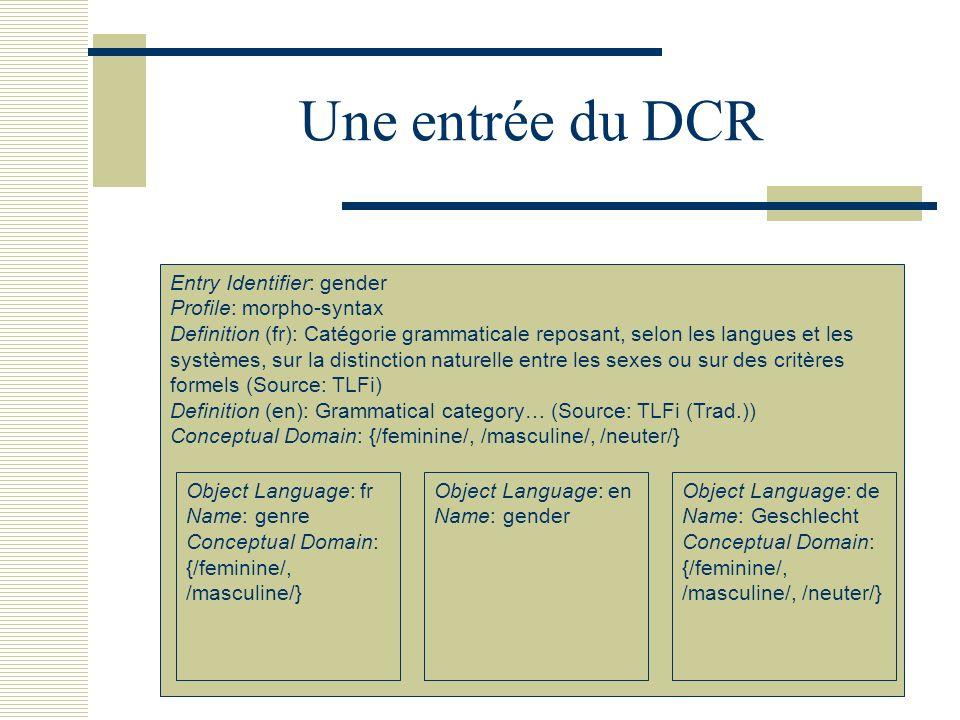 Une entrée du DCR Entry Identifier: gender Profile: morpho-syntax Definition (fr): Catégorie grammaticale reposant, selon les langues et les systèmes,