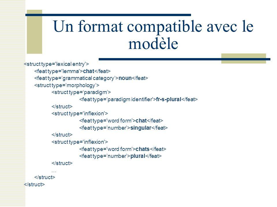 Un format compatible avec le modèle chat noun fr-s-plural chat singular chats plural …
