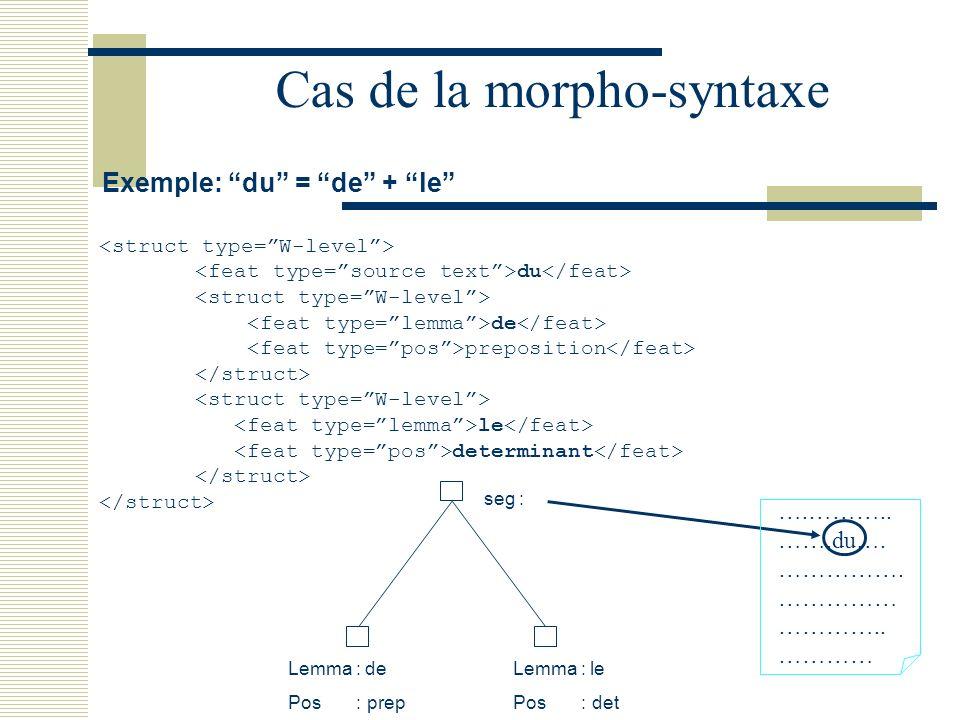 Cas de la morpho-syntaxe du de preposition le determinant Exemple: du = de + le ….……….. …….du…. ……………. …………… ………….. ………… Lemma : de Pos : prep seg : L