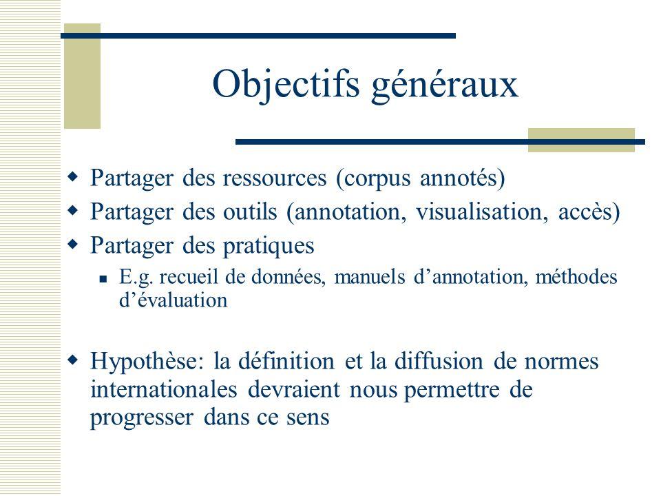 Objectifs généraux Partager des ressources (corpus annotés) Partager des outils (annotation, visualisation, accès) Partager des pratiques E.g. recueil