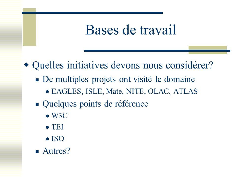 Bases de travail Quelles initiatives devons nous considérer? De multiples projets ont visité le domaine EAGLES, ISLE, Mate, NITE, OLAC, ATLAS Quelques