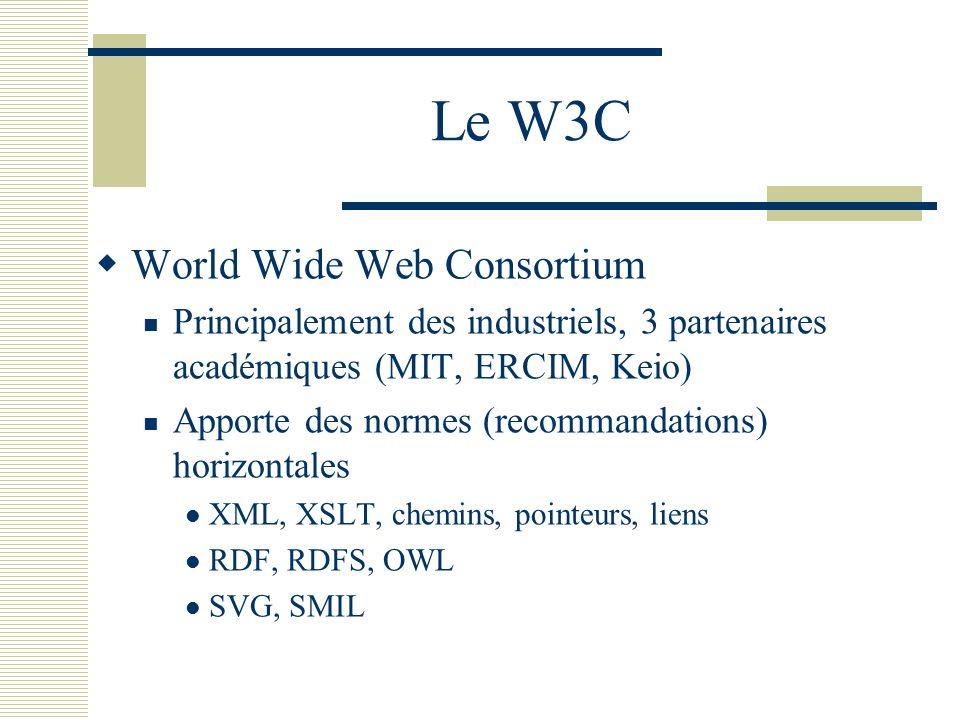 Le W3C World Wide Web Consortium Principalement des industriels, 3 partenaires académiques (MIT, ERCIM, Keio) Apporte des normes (recommandations) hor