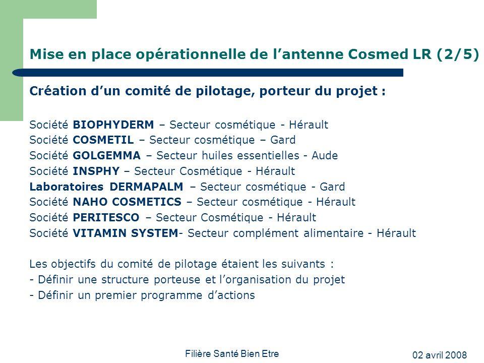 02 avril 2008 Filière Santé Bien Etre Mise en place opérationnelle de lantenne Cosmed LR (2/5) Création dun comité de pilotage, porteur du projet : So