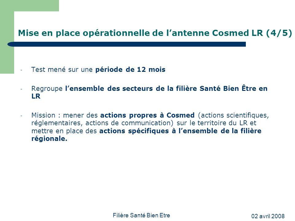 02 avril 2008 Filière Santé Bien Etre Mise en place opérationnelle de lantenne Cosmed LR (4/5) - Test mené sur une période de 12 mois - Regroupe lense