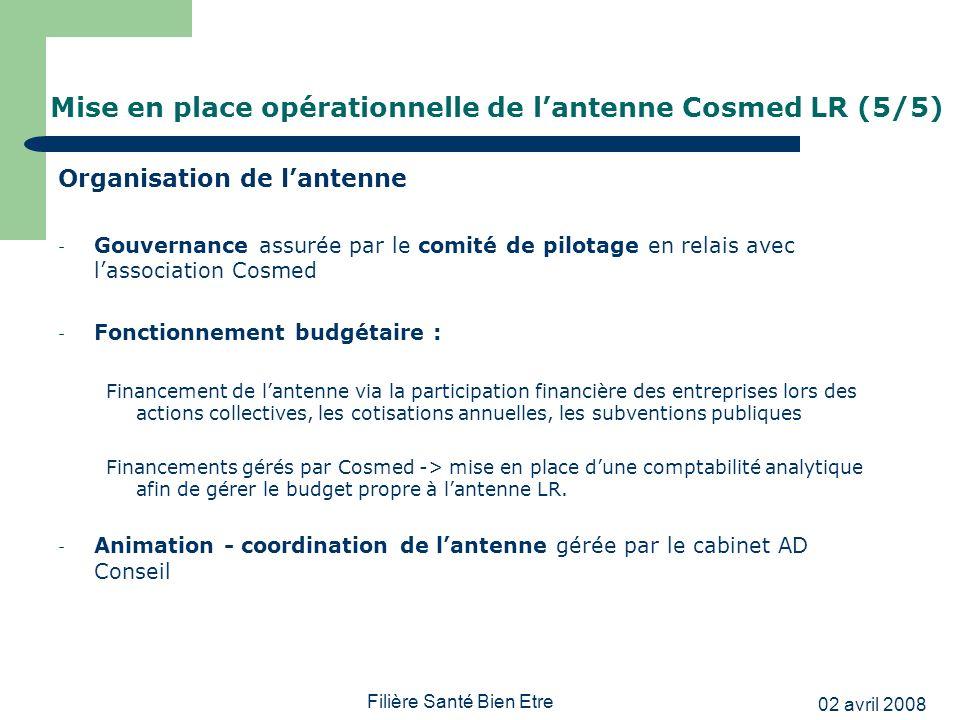 02 avril 2008 Filière Santé Bien Etre Mise en place opérationnelle de lantenne Cosmed LR (5/5) Organisation de lantenne - Gouvernance assurée par le c