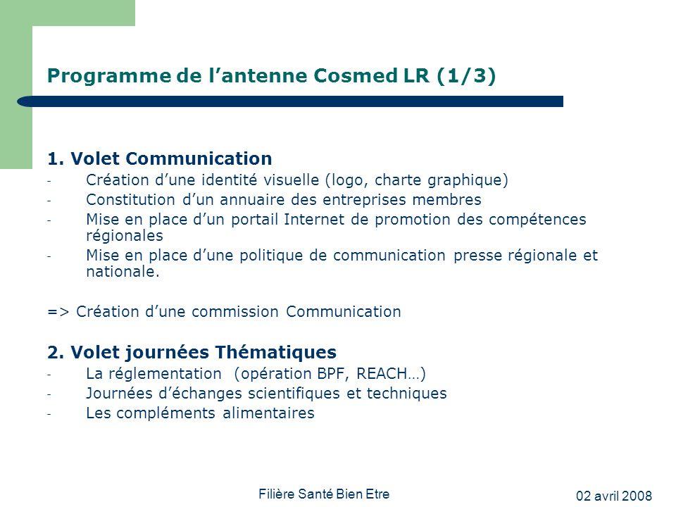 02 avril 2008 Filière Santé Bien Etre Programme de lantenne Cosmed LR (1/3) 1. Volet Communication - Création dune identité visuelle (logo, charte gra