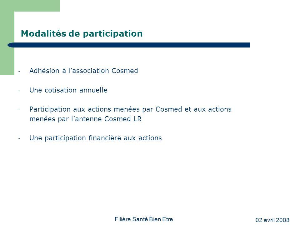 02 avril 2008 Filière Santé Bien Etre Modalités de participation - Adhésion à lassociation Cosmed - Une cotisation annuelle - Participation aux action