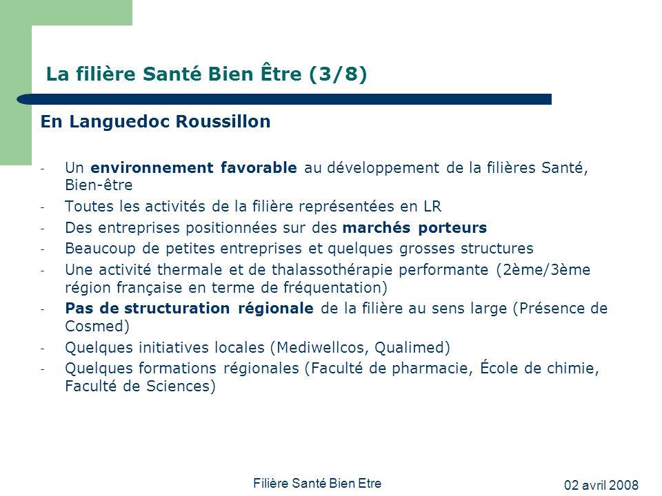 02 avril 2008 Filière Santé Bien Etre La filière Santé Bien Être (3/8) En Languedoc Roussillon - Un environnement favorable au développement de la fil