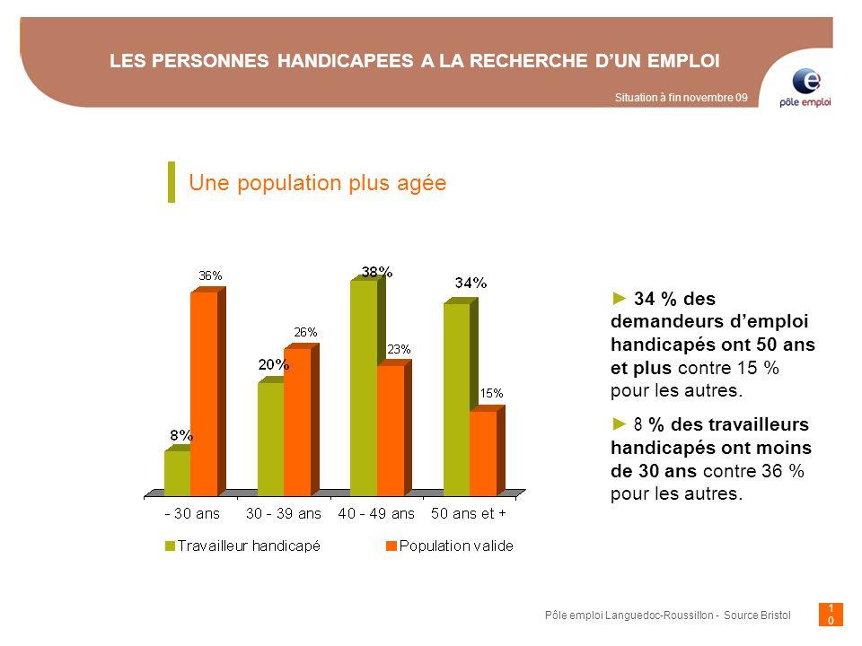 LES PERSONNES HANDICAPEES A LA RECHERCHE DUN EMPLOI 34 % des demandeurs demploi handicapés ont 50 ans et plus contre 15 % pour les autres. 8 % des tra