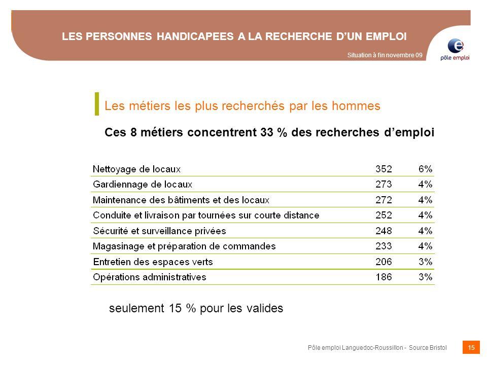 15 LES PERSONNES HANDICAPEES A LA RECHERCHE DUN EMPLOI seulement 15 % pour les valides Les métiers les plus recherchés par les hommes Ces 8 métiers co