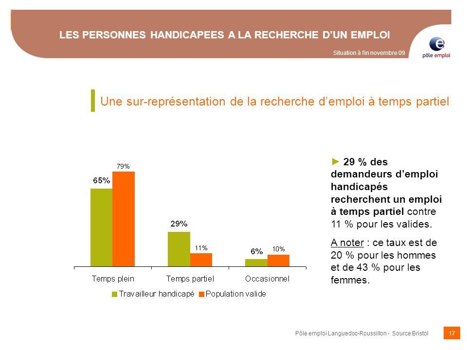 17 29 % des demandeurs demploi handicapés recherchent un emploi à temps partiel contre 11 % pour les valides. A noter : ce taux est de 20 % pour les h