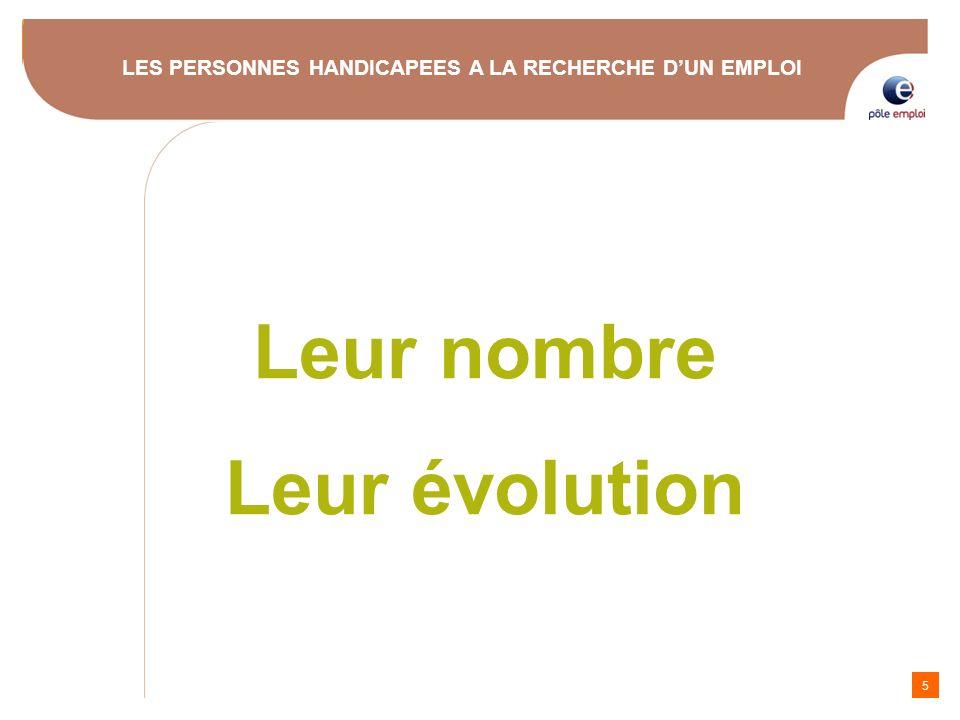 16 LES PERSONNES HANDICAPEES A LA RECHERCHE DUN EMPLOI seulement 33 % pour les valides Les métiers les plus recherchés par les femmes Ces 7 métiers concentrent 51 % des recherches demploi Pôle emploi Languedoc-Roussillon - Source Bristol Situation à fin novembre 09