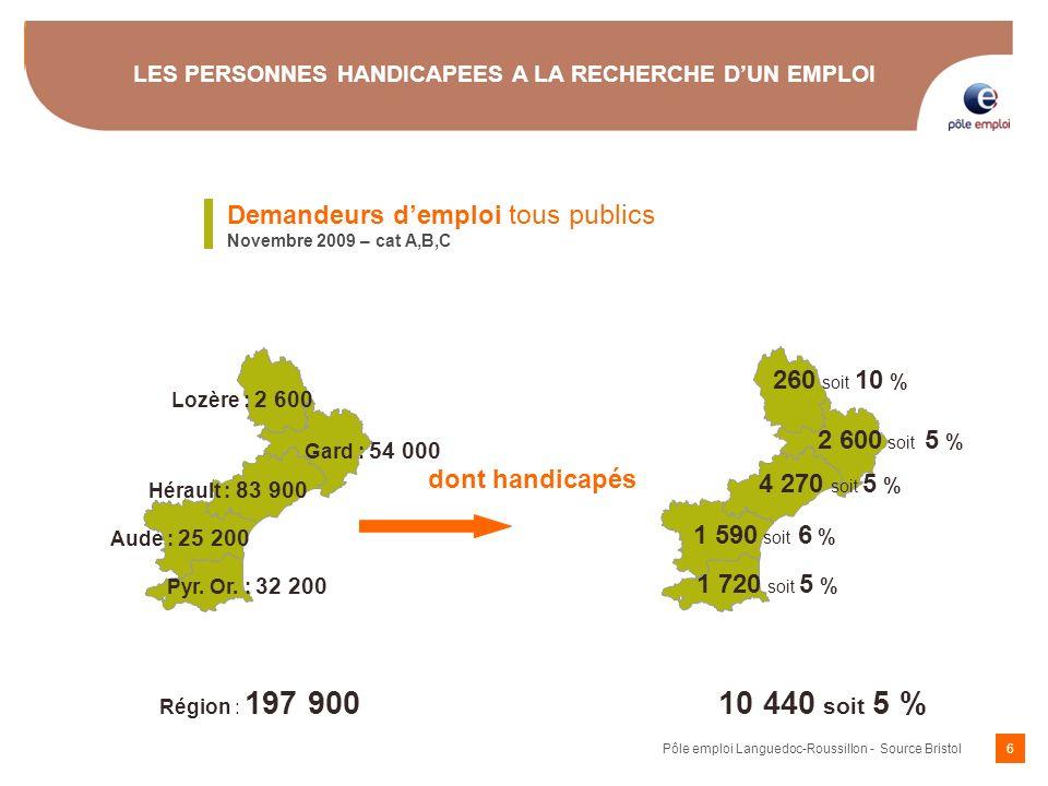 7 LES PERSONNES HANDICAPEES A LA RECHERCHE DUN EMPLOI Région : + 17 %+ 680 soit + 7 % Lozère : + 16 % Hérault : + 17 % Pyr.