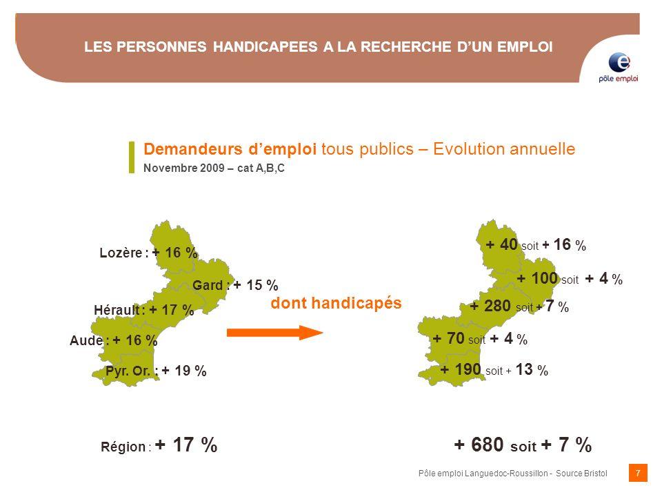 7 LES PERSONNES HANDICAPEES A LA RECHERCHE DUN EMPLOI Région : + 17 %+ 680 soit + 7 % Lozère : + 16 % Hérault : + 17 % Pyr. Or. : + 19 % Aude : + 16 %