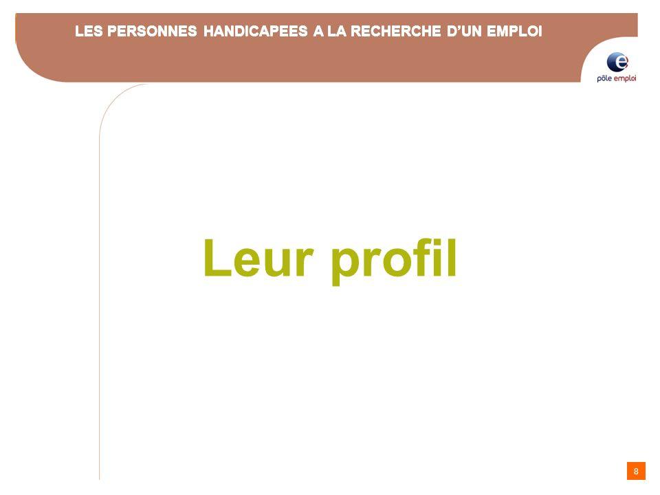 LES PERSONNES HANDICAPEES A LA RECHERCHE DUN EMPLOI 8 Leur profil 8