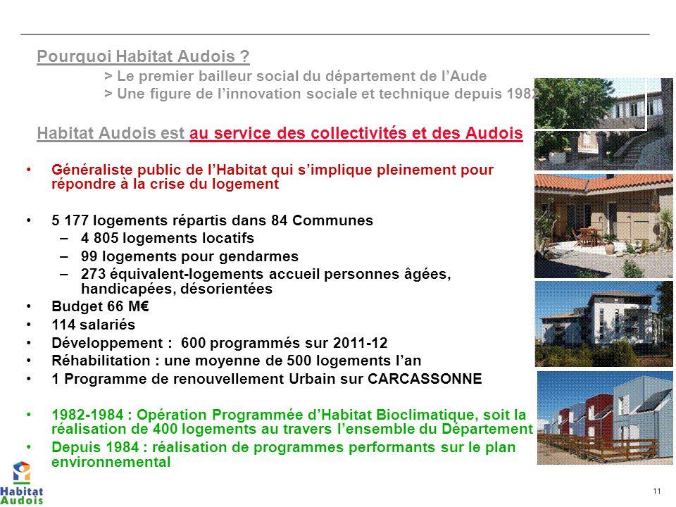 11 Généraliste public de lHabitat qui simplique pleinement pour répondre à la crise du logement 5 177 logements répartis dans 84 Communes –4 805 logem