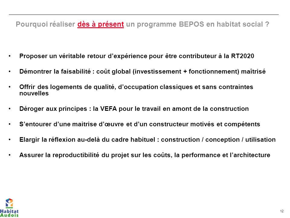 12 Proposer un véritable retour dexpérience pour être contributeur à la RT2020 Démontrer la faisabilité : coût global (investissement + fonctionnement