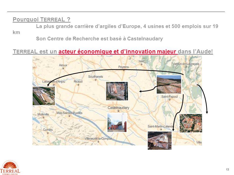 13 Pourquoi T ERREA L ? La plus grande carrière dargiles dEurope, 4 usines et 500 emplois sur 19 km Son Centre de Recherche est basé à Castelnaudary T