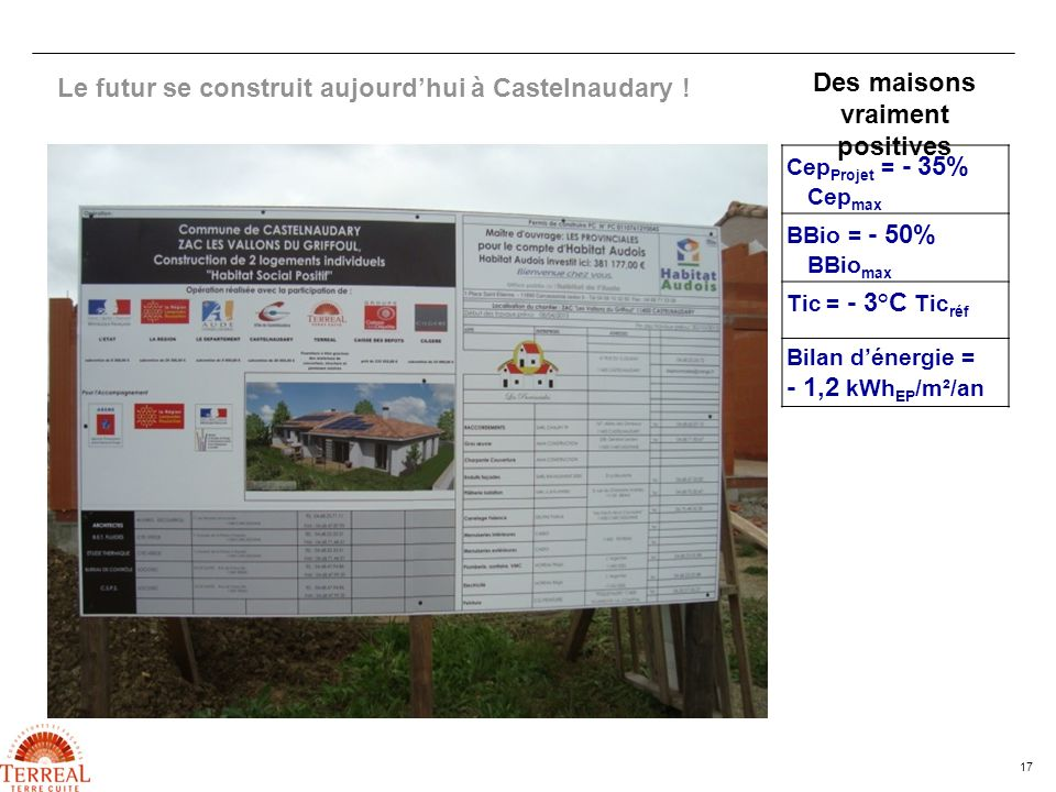 17 Le futur se construit aujourdhui à Castelnaudary ! Cep Projet = - 35% Cep max BBio = - 50% BBio max Tic = - 3°C Tic réf Bilan dénergie = - 1,2 kWh