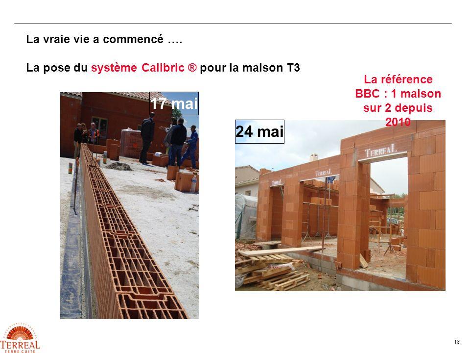 18 La vraie vie a commencé …. La pose du système Calibric ® pour la maison T3 27 mai 24 mai 17 mai La référence BBC : 1 maison sur 2 depuis 2010