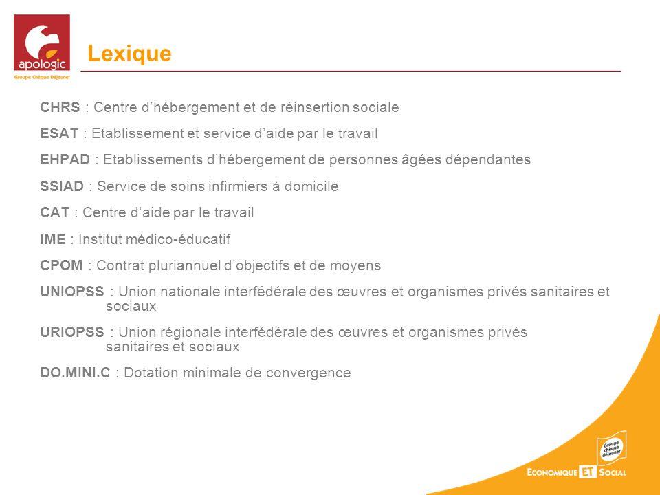 Lexique CHRS : Centre dhébergement et de réinsertion sociale ESAT : Etablissement et service daide par le travail EHPAD : Etablissements dhébergement
