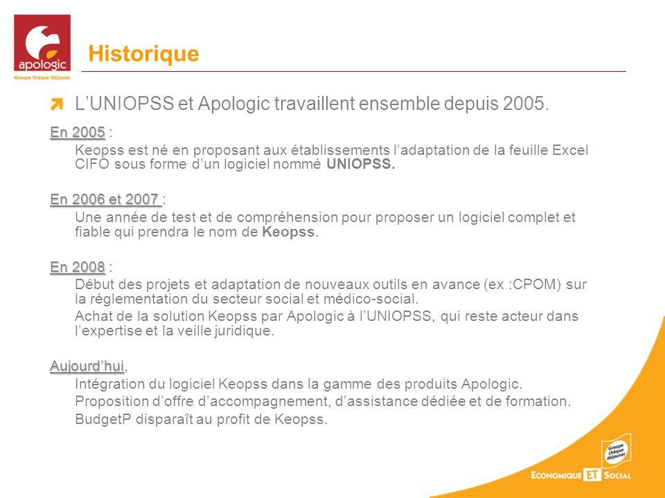 Historique LUNIOPSS et Apologic travaillent ensemble depuis 2005. En 2005 En 2005 : Keopss est né en proposant aux établissements ladaptation de la fe