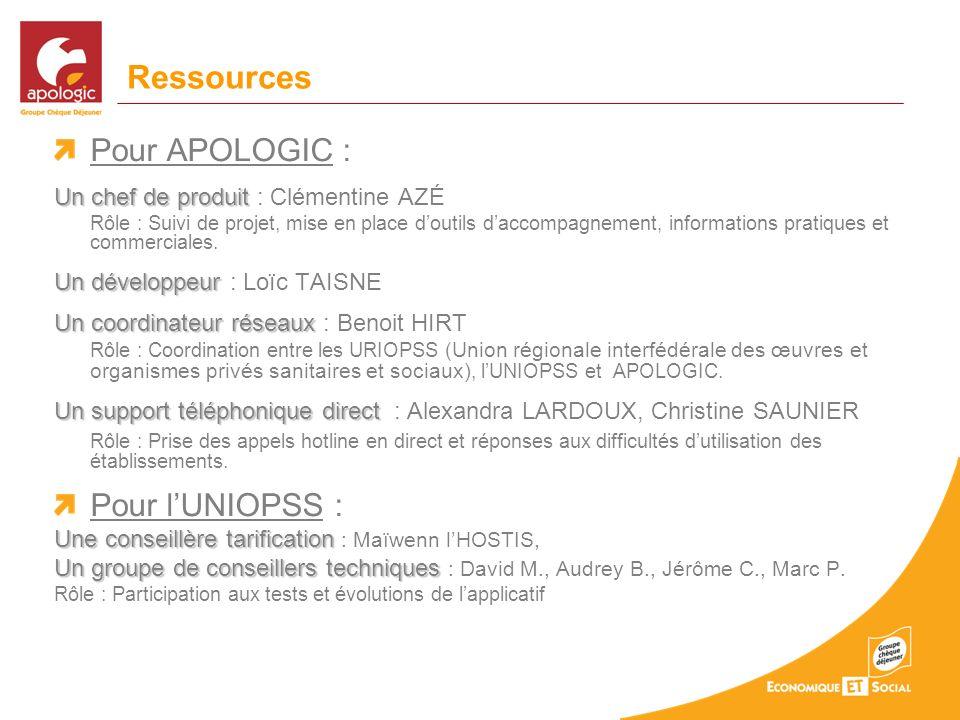 Ressources Pour APOLOGIC : Un chef de produit Un chef de produit : Clémentine AZÉ Rôle : Suivi de projet, mise en place doutils daccompagnement, infor